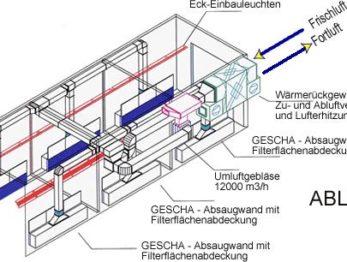 Lackierkabine für die Industrie - GESCHA plant Lackierkabinen, Lackieranlagen - industrielle Lackieranwendungen.